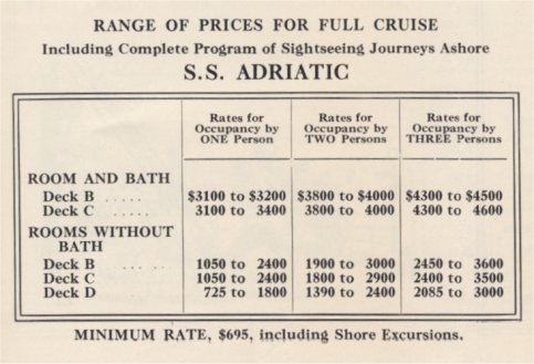 Adriatic Prices for Cruise